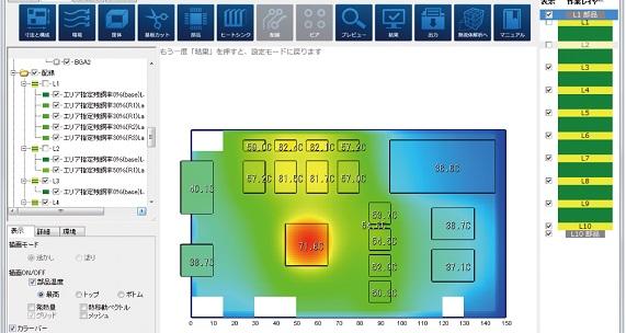 CFD | Software Cradle